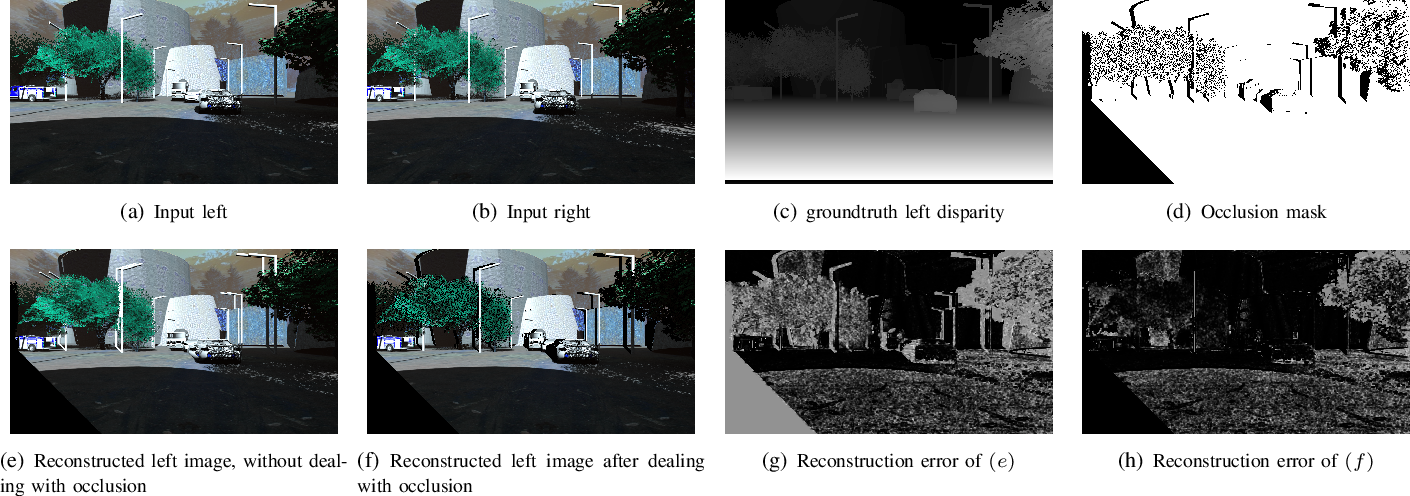 Figure 4 for Geometry-based Occlusion-Aware Unsupervised Stereo Matching for Autonomous Driving