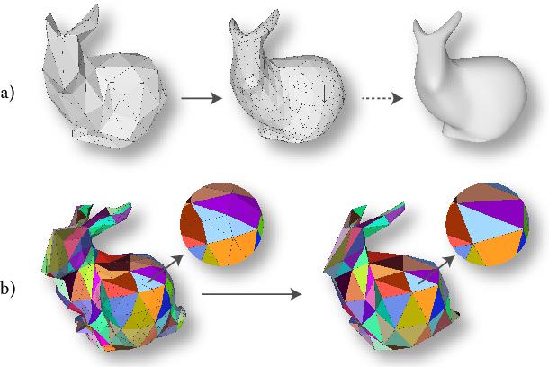 Figure 3 for Subdivision-Based Mesh Convolution Networks