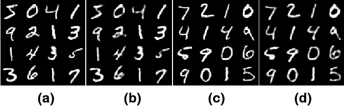 Figure 3 for Latent Adversarial Defence with Boundary-guided Generation