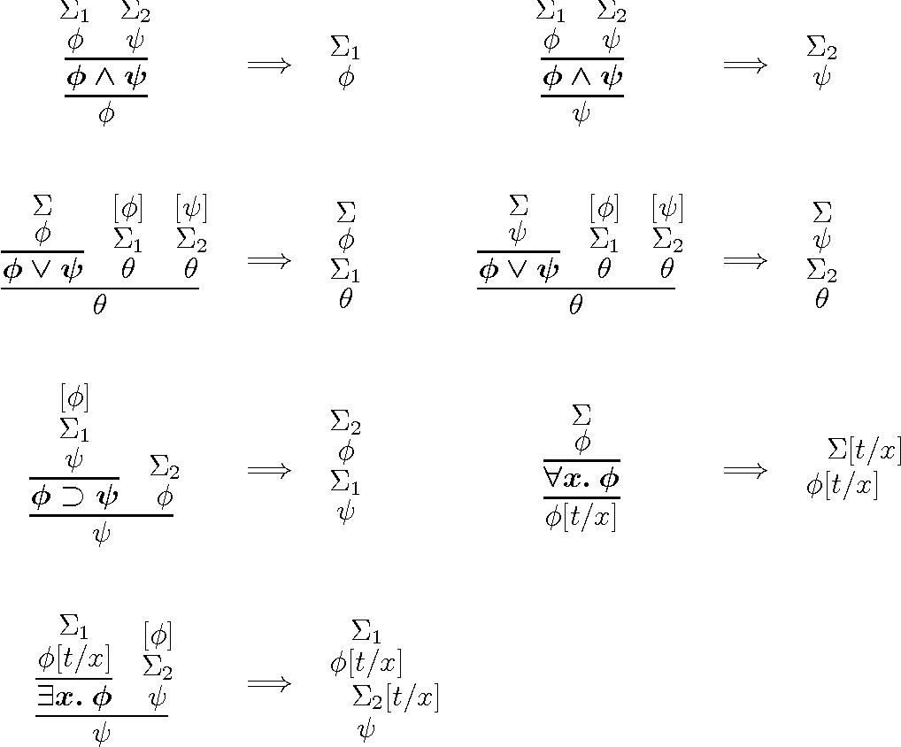 figure 2–2
