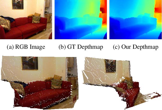 Figure 1 for MeshDepth: Disconnected Mesh-based Deep Depth Prediction