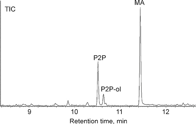 Figure 2 from Chemical profiling of seized methamphetamine