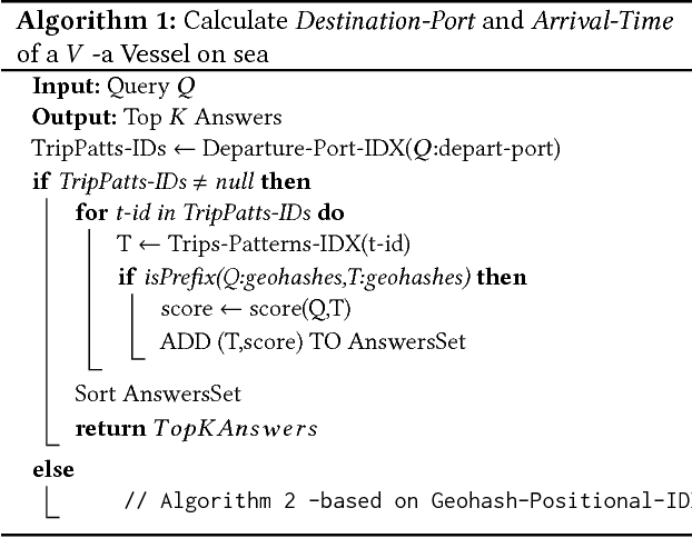 Figure 6 from Scalable Maritime Traffic Map Inference and