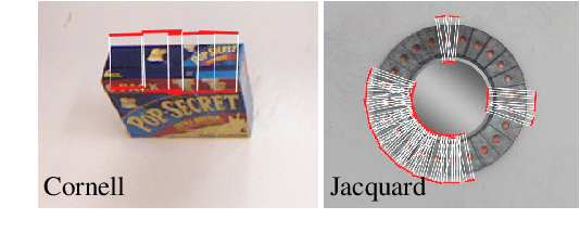 Figure 1 for Using Synthetic Data and Deep Networks to Recognize Primitive Shapes for Object Grasping