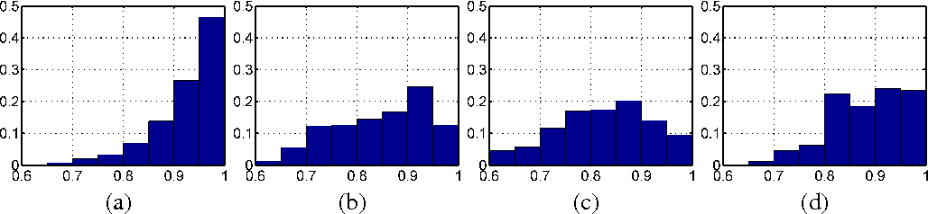 Figure 3 for Song From PI: A Musically Plausible Network for Pop Music Generation