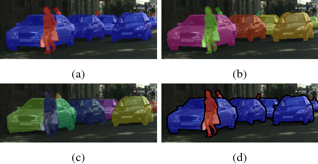 Figure 1 for InstanceCut: from Edges to Instances with MultiCut