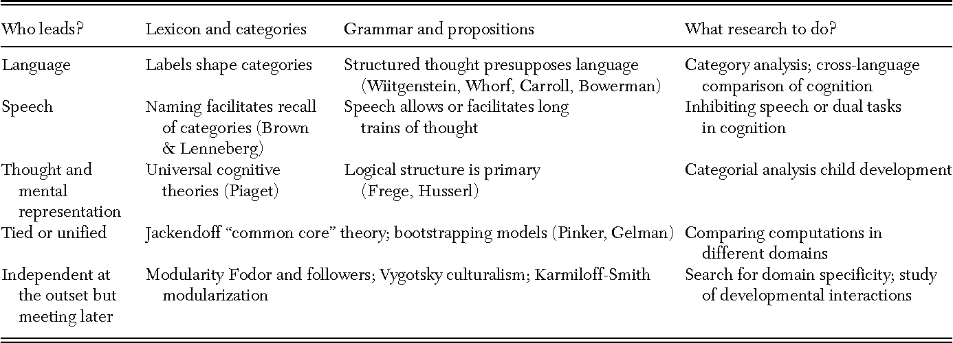 language thought and consciousness carruthers peter