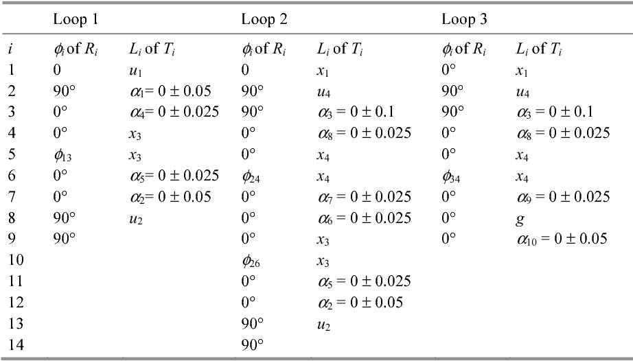 Chapter 2 Geometric Tolerance Analysis Semantic Scholar