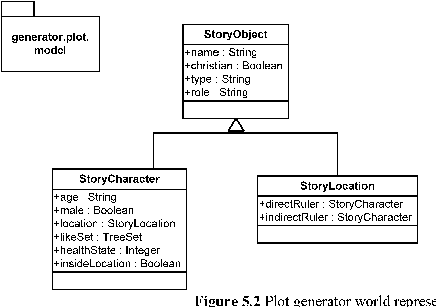 PDF] An Automated Story Generator of the Old French Epic - Semantic