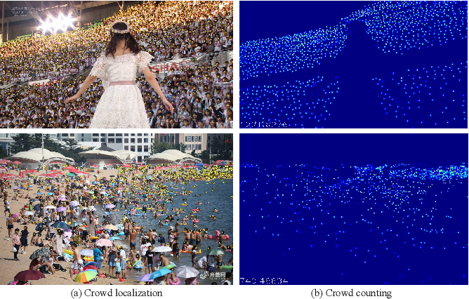 Figure 1 for Dense Point Prediction: A Simple Baseline for Crowd Counting and Localization