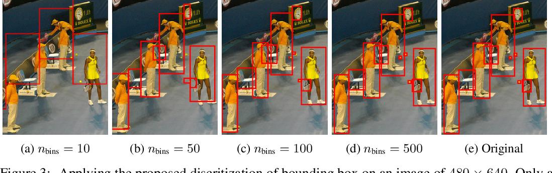 Figure 4 for Pix2seq: A Language Modeling Framework for Object Detection