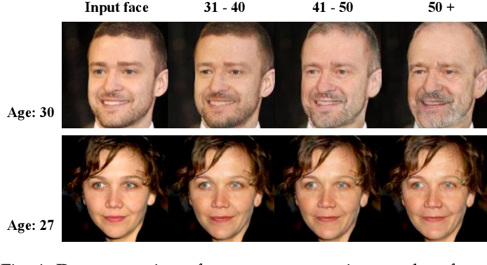 Figure 1 for Learning Continuous Face Age Progression: A Pyramid of GANs