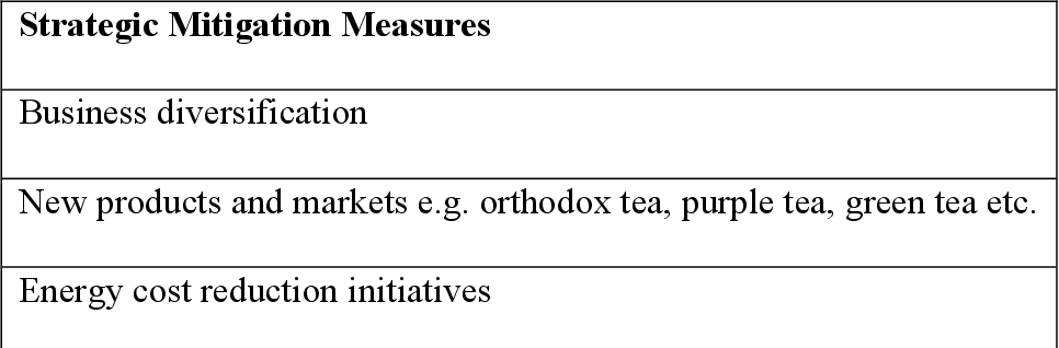 PDF] A USSD and android based tea farming information system: a case