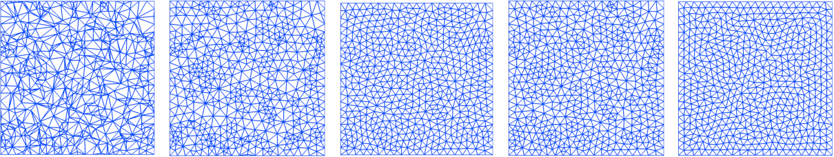 Figure 1: Unit square with 1078 triangles. From left to right: initial mesh, Laplacian, S-ODT, Angle-based, Uniform area.