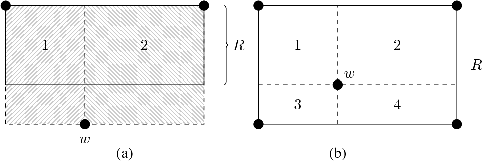 Figure 1 for Preference-based Teaching
