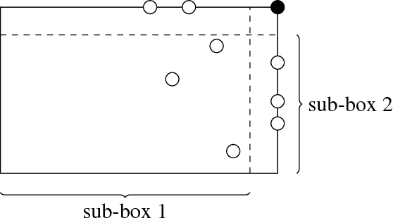 Figure 4 for Preference-based Teaching
