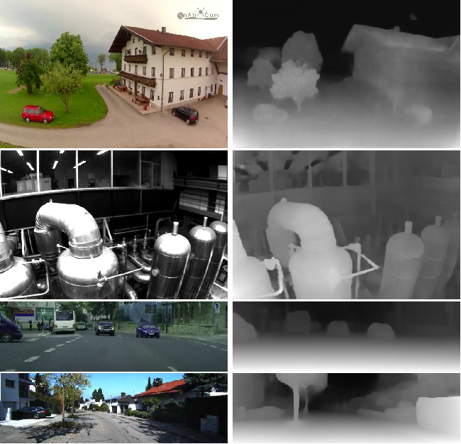 Figure 1 for Depth from Videos in the Wild: Unsupervised Monocular Depth Learning from Unknown Cameras