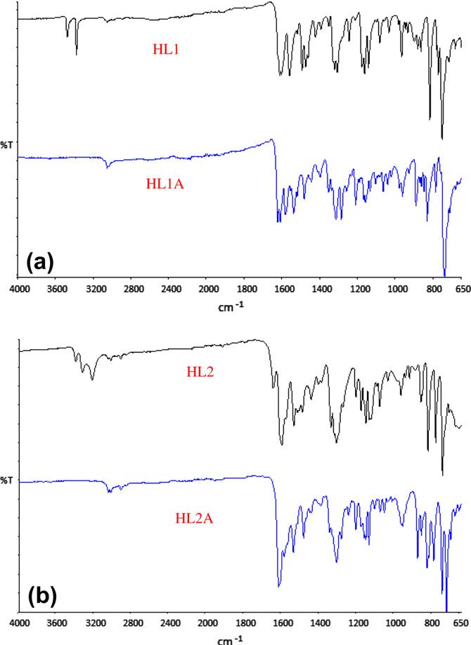 FT IR Spectrum Of HL1 HL1A HL2 And HL2A