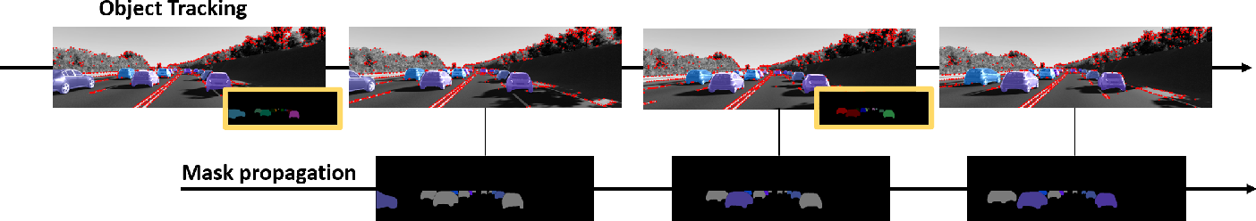 Figure 4 for DOT: Dynamic Object Tracking for Visual SLAM
