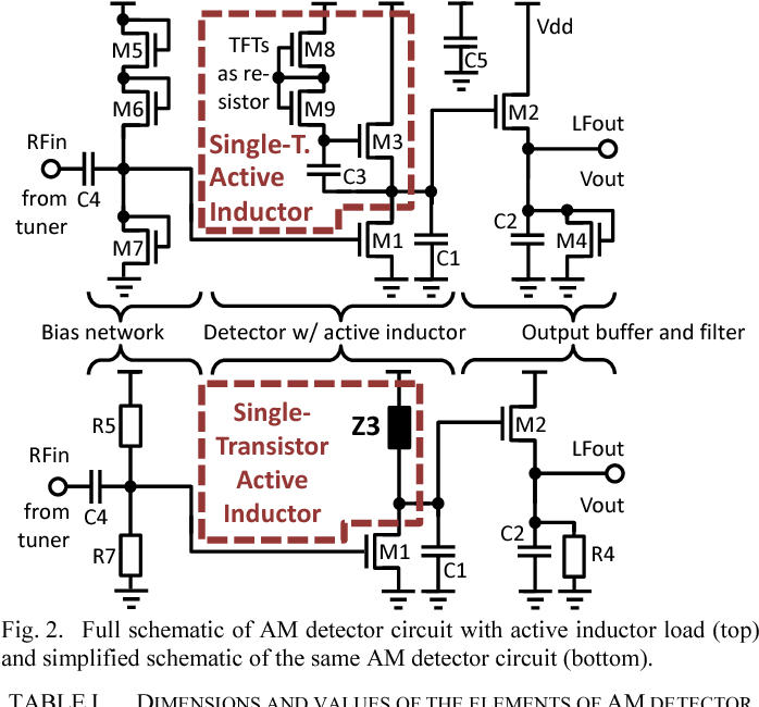 Figure 2 from 20.3dB 0.39mW AM detector with single-transistor ...