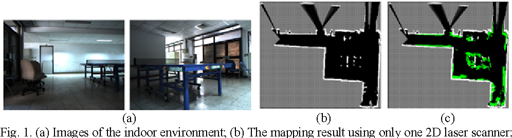 PDF] Mapping and Localization in 3D Environments Using a 2D Laser