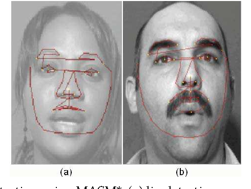 Figure 3 for Visual Speech Recognition
