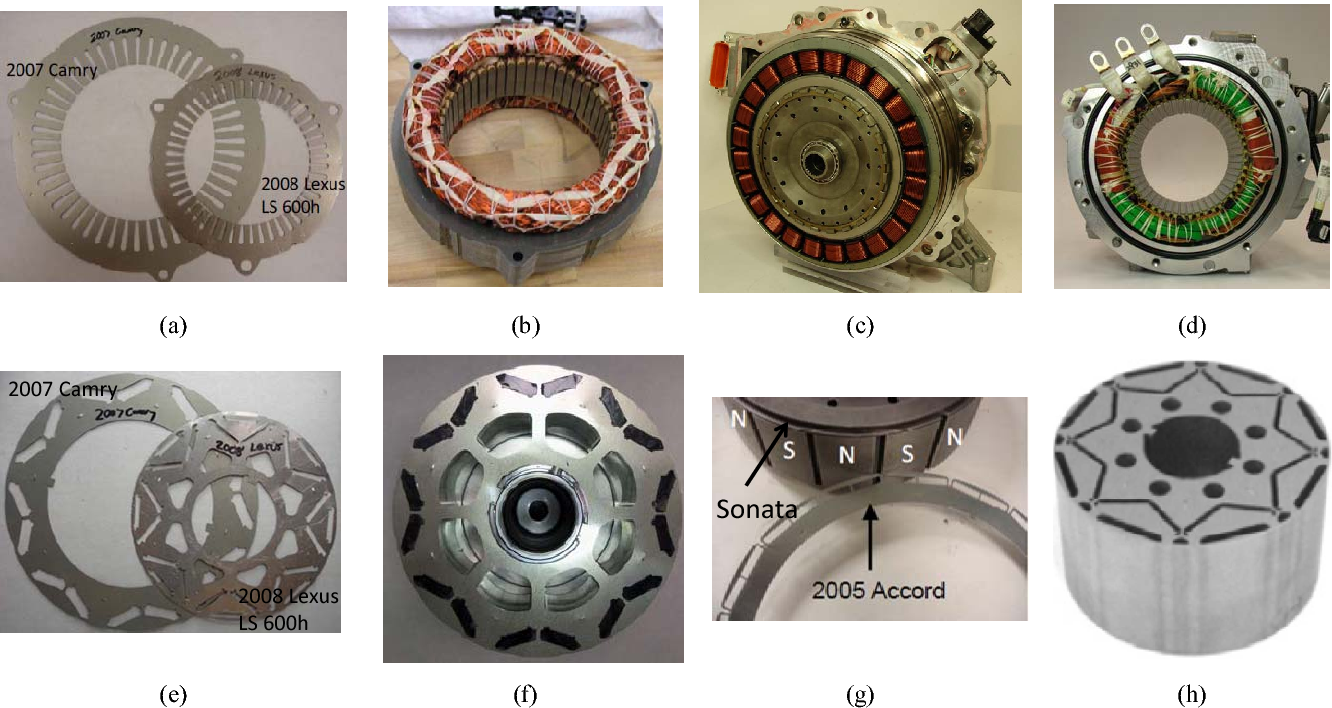Figure 1 from Design of an Axial-Flux Interior Permanent-Magnet