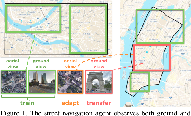 Figure 1 for Cross-View Policy Learning for Street Navigation