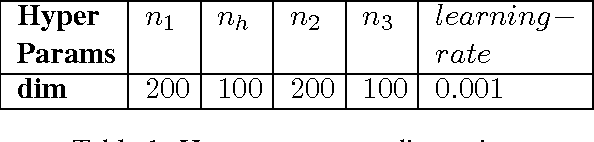 Figure 2 for Syntax Aware LSTM Model for Chinese Semantic Role Labeling