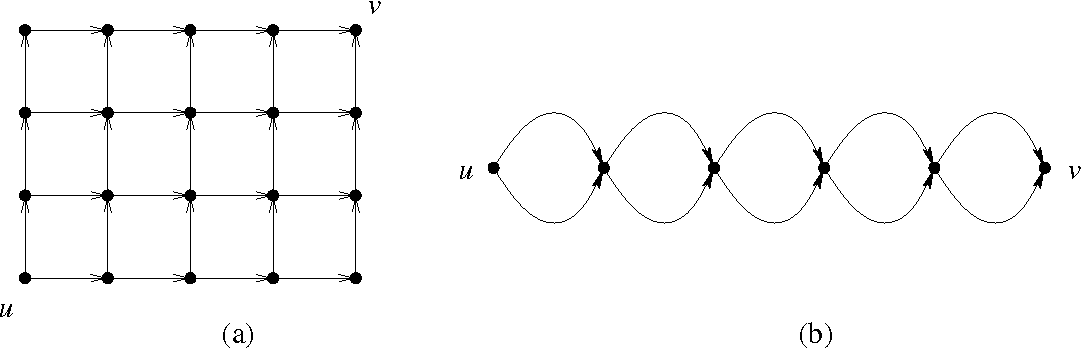 Figure 1 for The on-line shortest path problem under partial monitoring