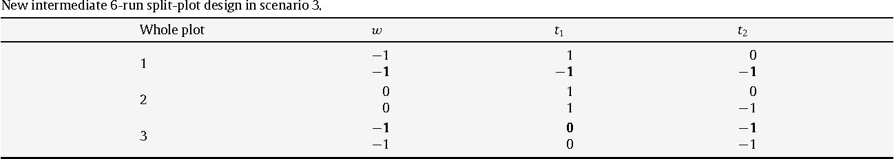 Update formulas for split-plot and block designs - Semantic Scholar