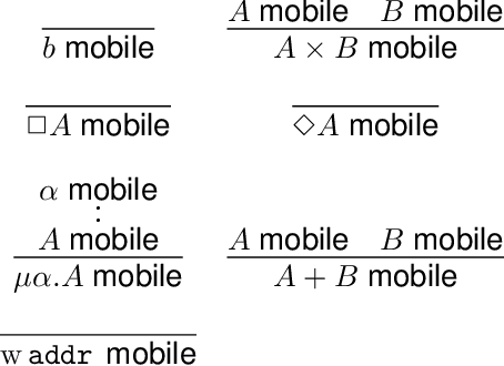 Figure 1 from Modal types for mobile code - Semantic Scholar