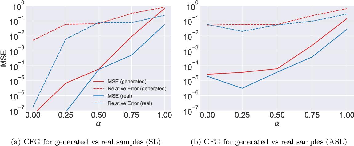 Figure 3 for Deep Extreme Value Copulas for Estimation and Sampling