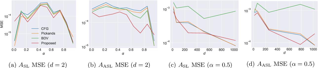 Figure 1 for Deep Extreme Value Copulas for Estimation and Sampling