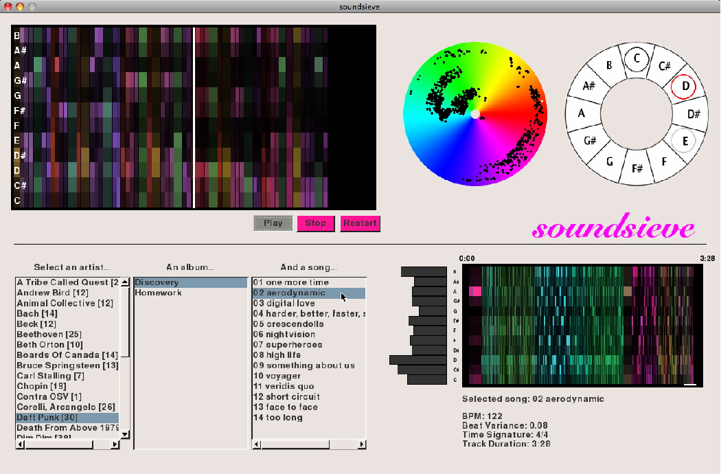 Figure 4-10 from MusicBox : navigating the space of your music