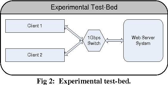 PDF] Development and Evaluation of an Experimental Java-based Web