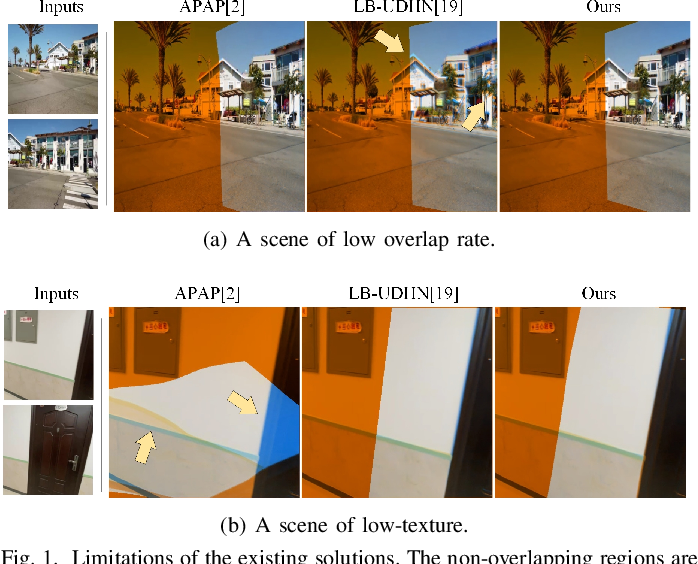 Figure 1 for Depth-Aware Multi-Grid Deep Homography Estimation with Contextual Correlation