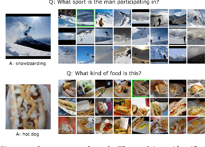 Figure 1 for On the Flip Side: Identifying Counterexamples in Visual Question Answering