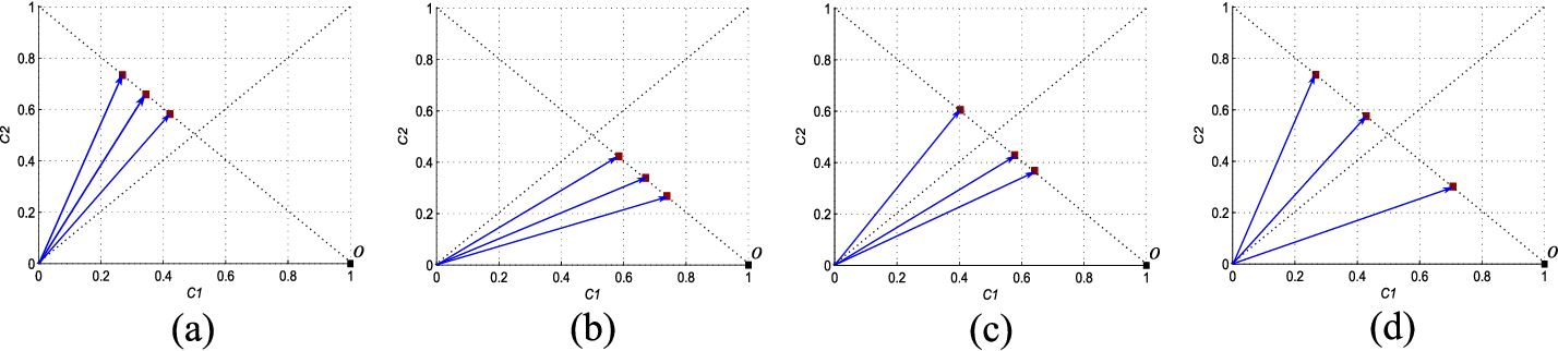 Figure 2 for Less Is More: A Comprehensive Framework for the Number of Components of Ensemble Classifiers