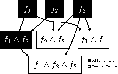 Figure 1 for Batch-iFDD for Representation Expansion in Large MDPs