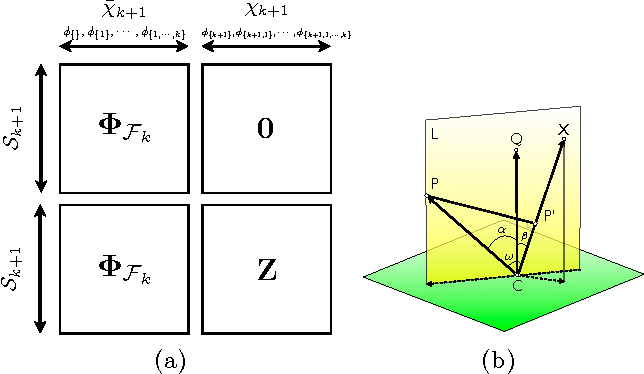 Figure 4 for Batch-iFDD for Representation Expansion in Large MDPs