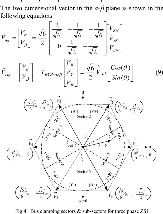 Advanced Pulse Width Modulation Technique For Z Source Inverter