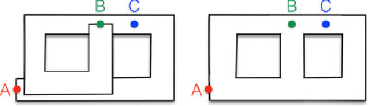 Figure 1 for Past, Present, and Future of Simultaneous Localization And Mapping: Towards the Robust-Perception Age