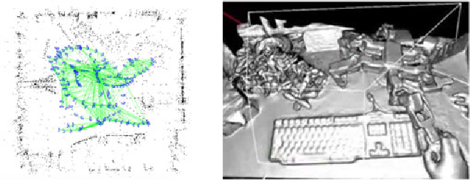 Figure 4 for Past, Present, and Future of Simultaneous Localization And Mapping: Towards the Robust-Perception Age