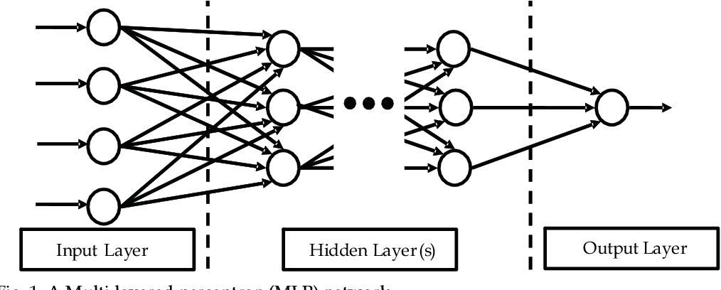 PDF] Using MATLAB to Develop Artificial Neural Network Models for