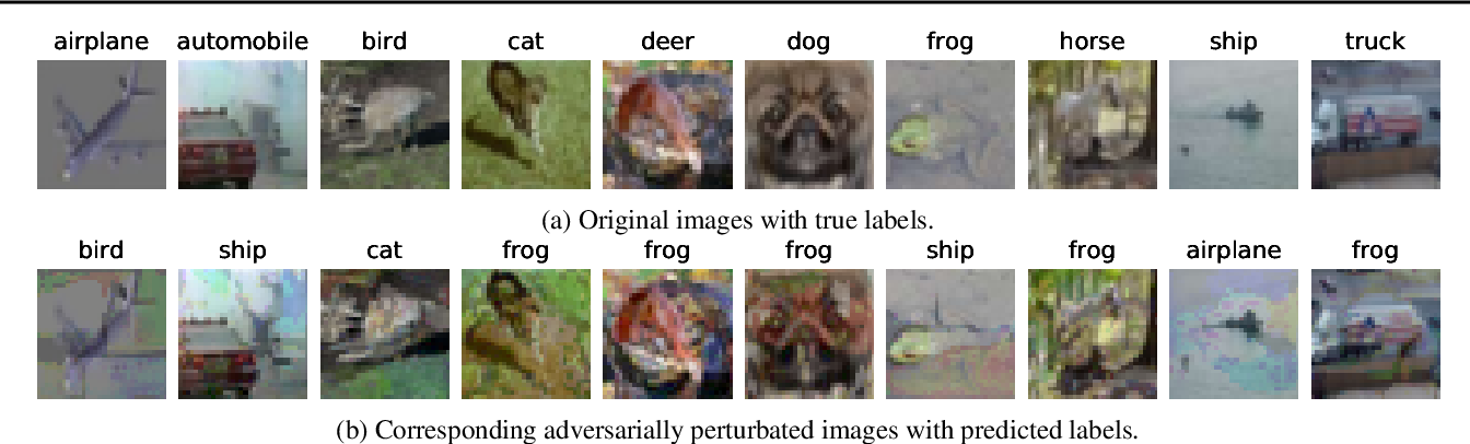 Figure 3 for Data Profiling for Adversarial Training: On the Ruin of Problematic Data