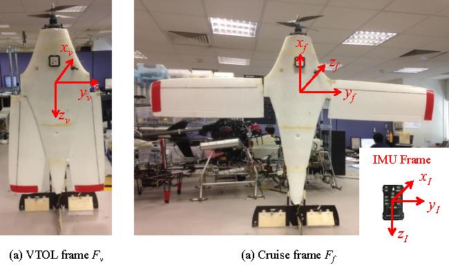 Figure 2 from Development of autonomous hybrid UAV U-Lion