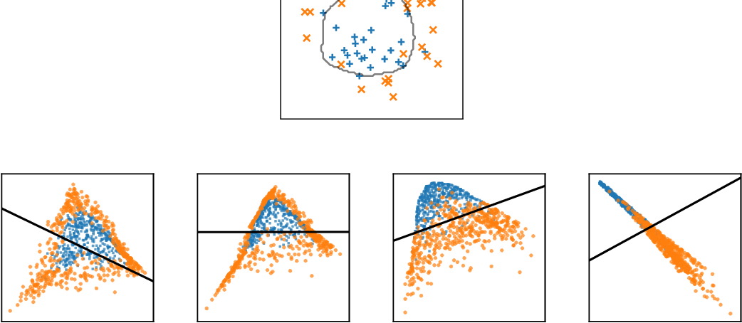 Figure 2 for Optimizing for Generalization in Machine Learning with Cross-Validation Gradients