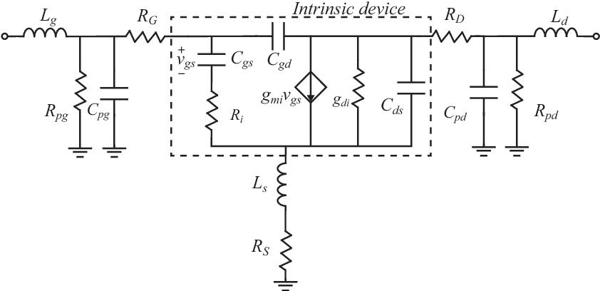 PDF] Characterisation and Modelling of Graphene FETs for Terahertz