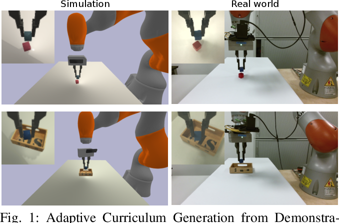 Figure 1 for Adaptive Curriculum Generation from Demonstrations for Sim-to-Real Visuomotor Control